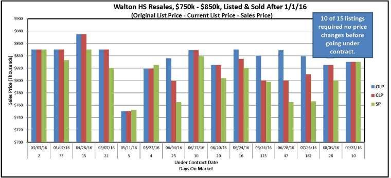 fmls-export-walton-dom-for-baldwin-farms-11-15-16