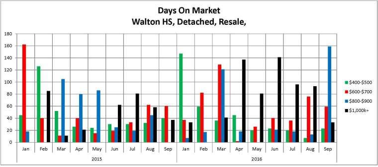walton-cdom-v2-10-21-16