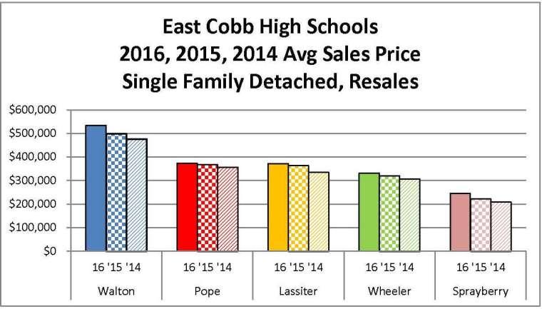 fmls-stat-1-13-17-schools-2014-2015-2016