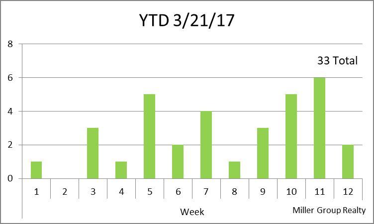2017 Binding 3-21-20