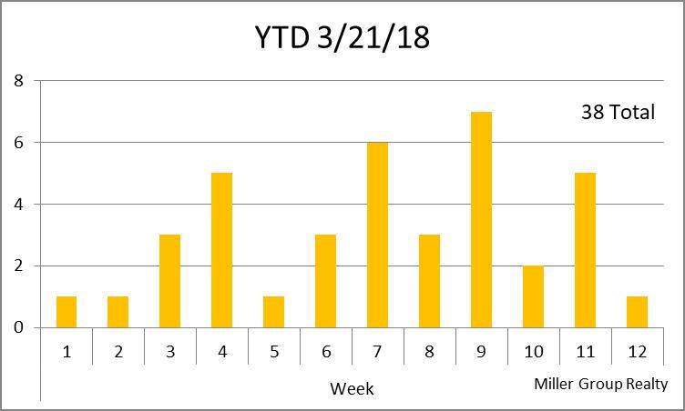2018 Binding 3-21-20