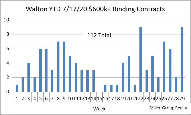 2020 Binding 7-17-20